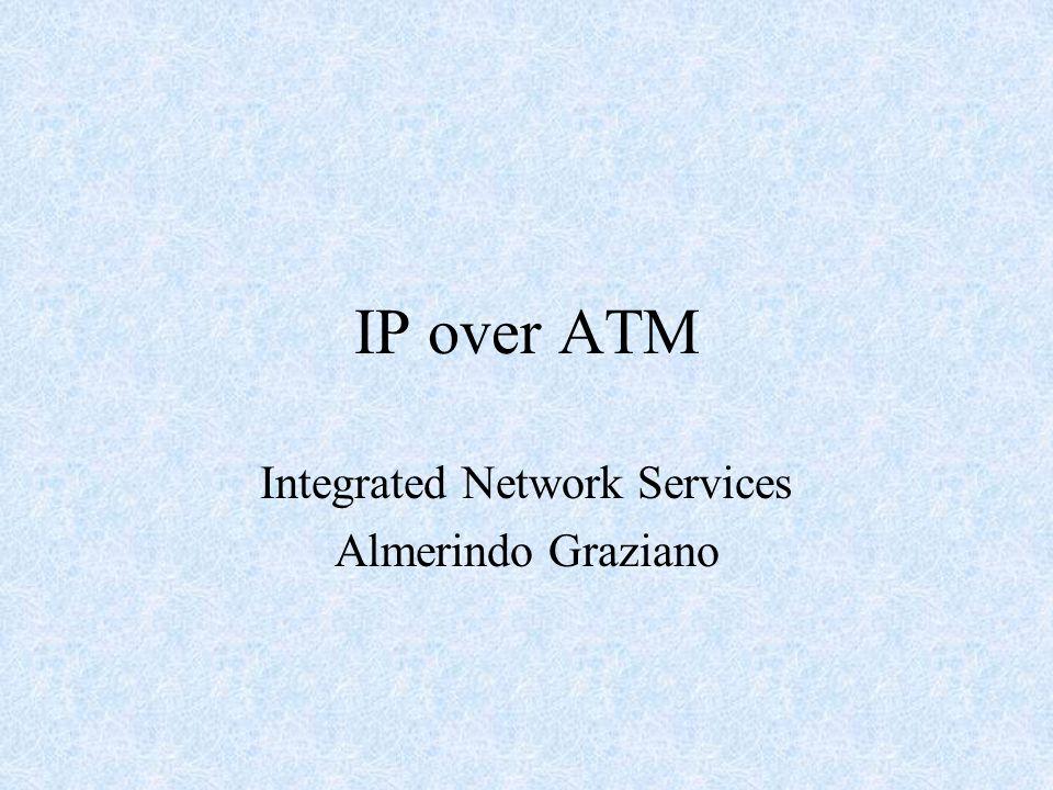 IP over ATM Integrated Network Services Almerindo Graziano