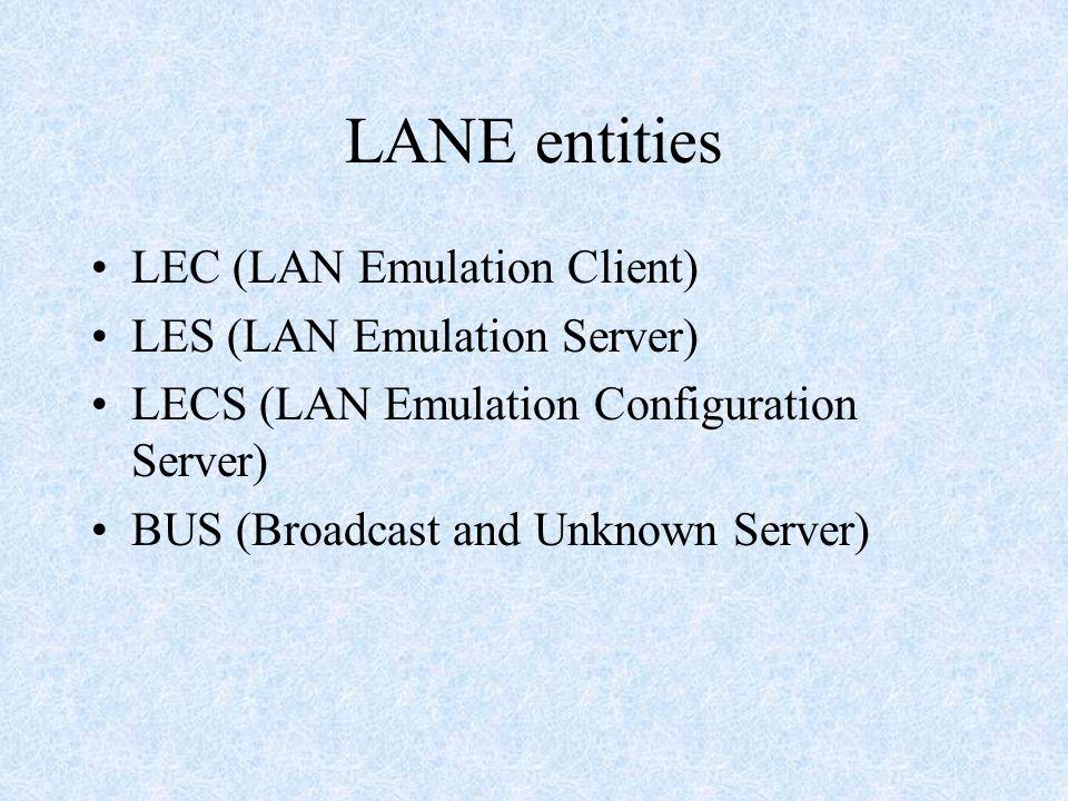 LANE entities LEC (LAN Emulation Client) LES (LAN Emulation Server) LECS (LAN Emulation Configuration Server) BUS (Broadcast and Unknown Server)