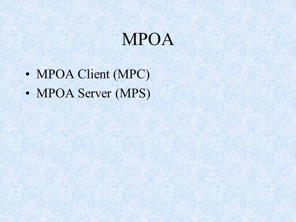 MPOA MPOA Client (MPC) MPOA Server (MPS)