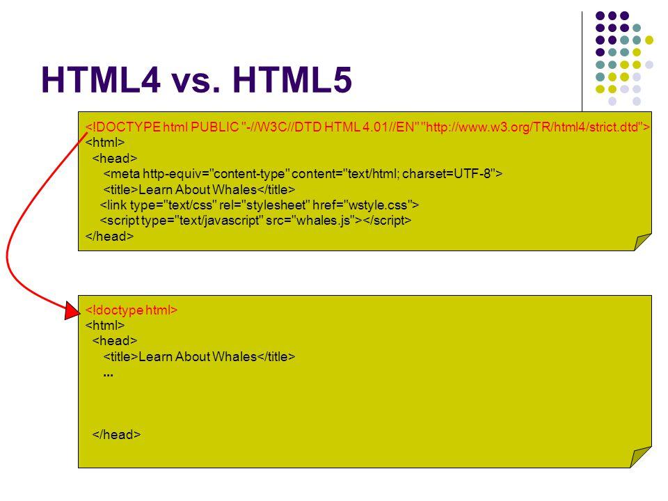 Looping function countdown() { var newtext = Countdown var blast = document.getElementById( blastoff ); for (var i = 10; i > 0; i--) { newtext = newtext + + i; } blast.innerHTML = newtext; } window.onload = countdown; // no parentheses