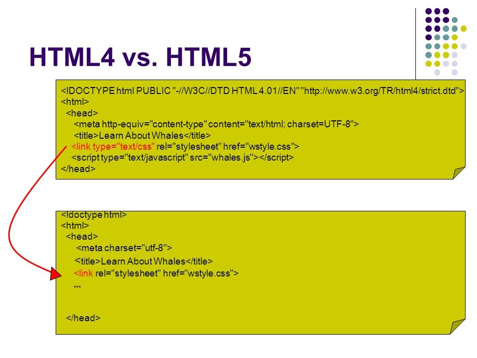 HTML4 vs. HTML5 Learn About Whales Learn About Whales...