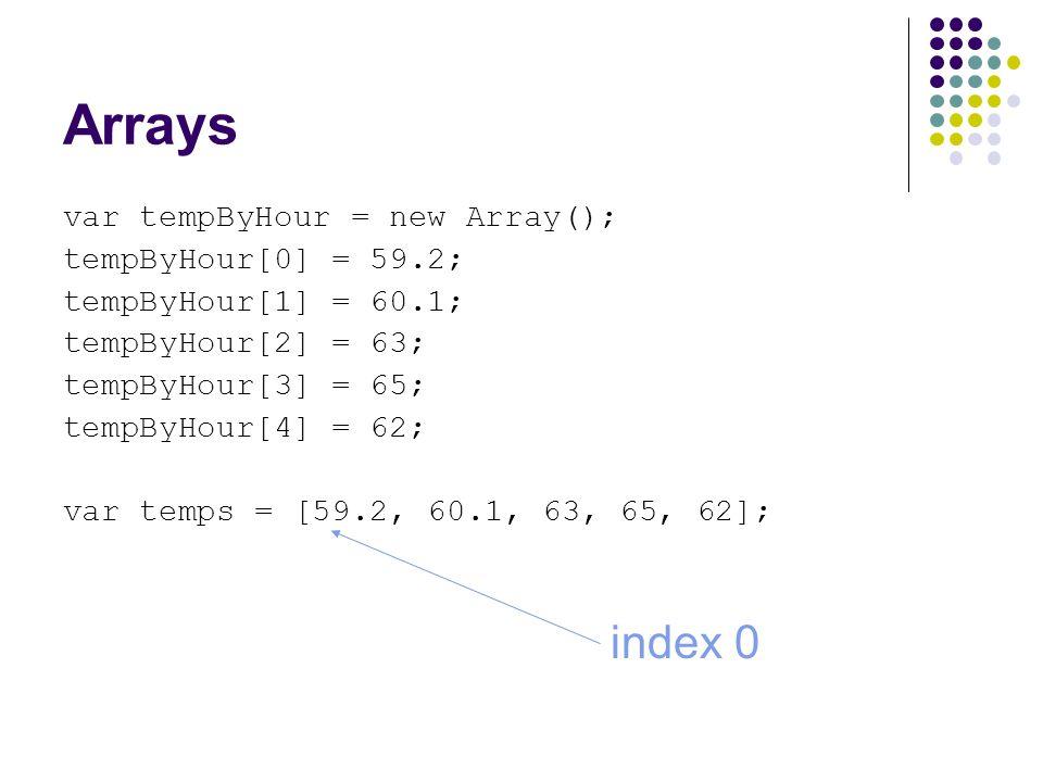 Arrays var tempByHour = new Array(); tempByHour[0] = 59.2; tempByHour[1] = 60.1; tempByHour[2] = 63; tempByHour[3] = 65; tempByHour[4] = 62; var temps = [59.2, 60.1, 63, 65, 62]; index 0