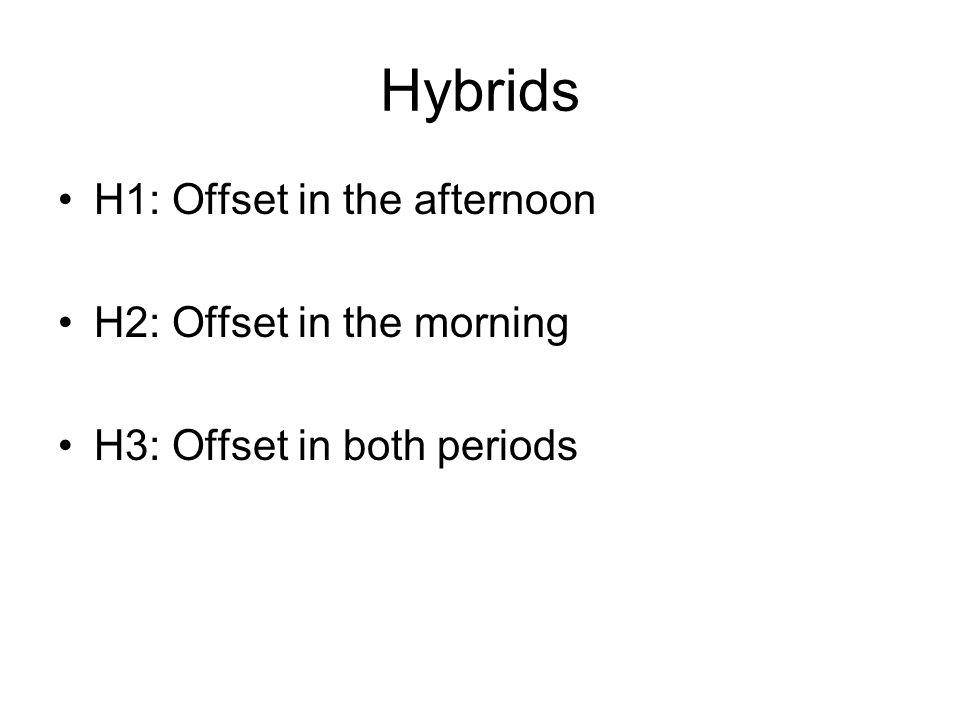 Hybrids H1: Offset in the afternoon H2: Offset in the morning H3: Offset in both periods