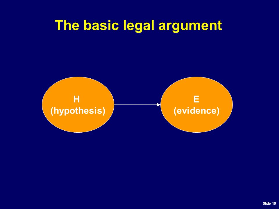 Slide 19 The basic legal argument E (evidence) H (hypothesis)
