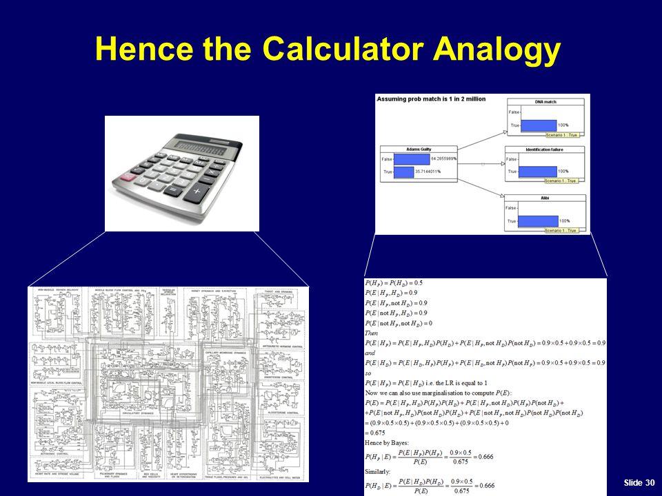 Slide 30 Hence the Calculator Analogy