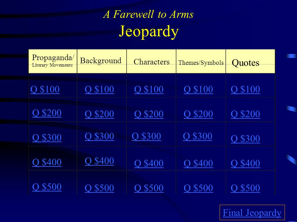 Final Jeopardy Explain the narrative structure of the novel and then write a brief outline of each book.