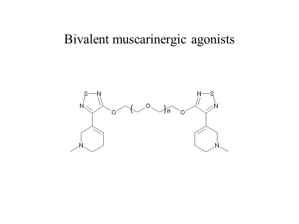Bivalent muscarinergic agonists
