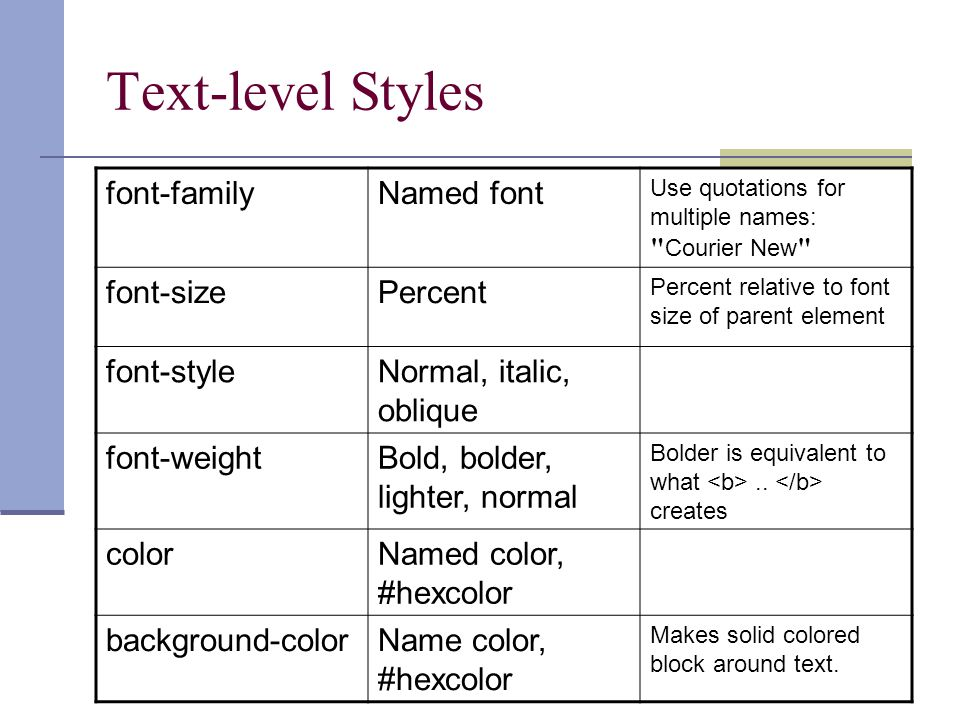 Generic text-level styles  You can predefine how you want a set of text to be displayed instead of the default given.