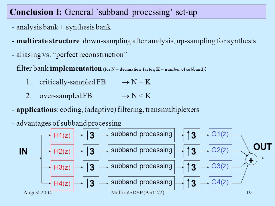 August 2004Multirate DSP (Part 2/2)19 - analysis bank + synthesis bank - multirate structure: down-sampling after analysis, up-sampling for synthesis - aliasing vs.