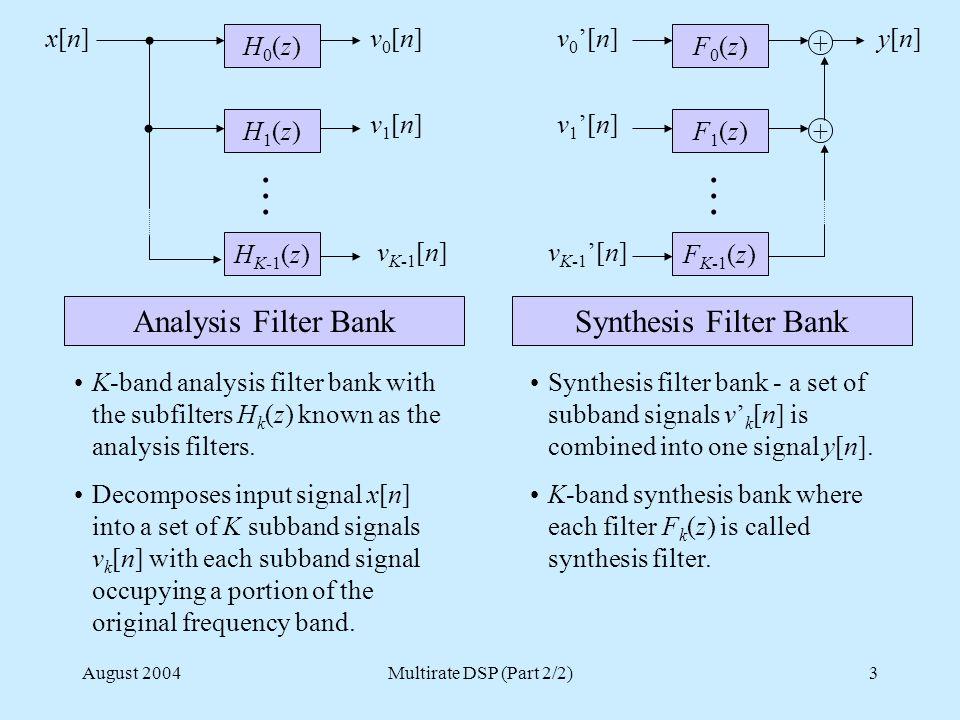 August 2004Multirate DSP (Part 2/2)3 H0(z)H0(z) H1(z)H1(z) H K-1 (z)...