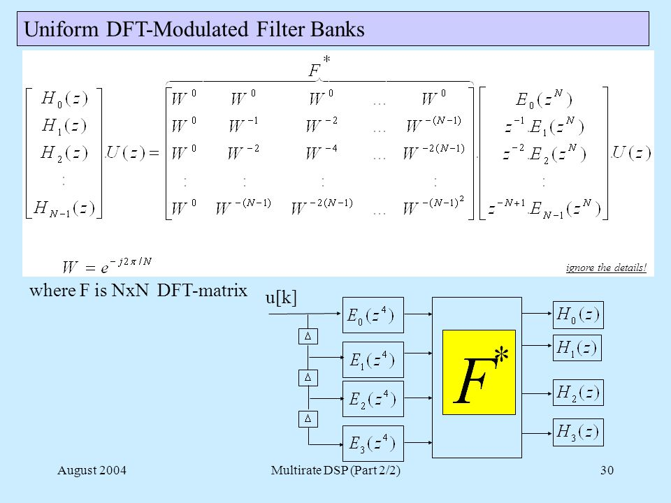 August 2004Multirate DSP (Part 2/2)30 Uniform DFT-Modulated Filter Banks where F is NxN DFT-matrix u[k] ignore the details!