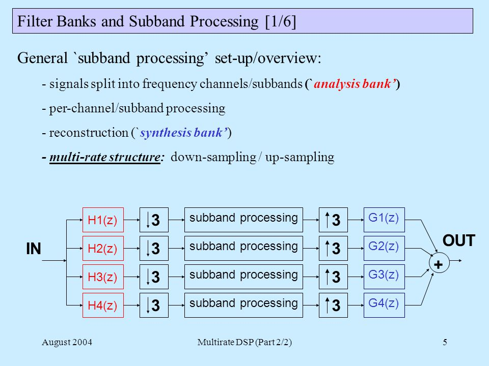 August 2004Multirate DSP (Part 2/2)5 General `subband processing' set-up/overview: - signals split into frequency channels/subbands (`analysis bank') - per-channel/subband processing - reconstruction (`synthesis bank') - multi-rate structure: down-sampling / up-sampling Filter Banks and Subband Processing [1/6] subband processing 3 H1(z) subband processing 3 H2(z) subband processing 3 H3(z) 3 3 3 3 subband processing 3 H4(z) IN G1(z) G2(z) G3(z) G4(z) + OUT