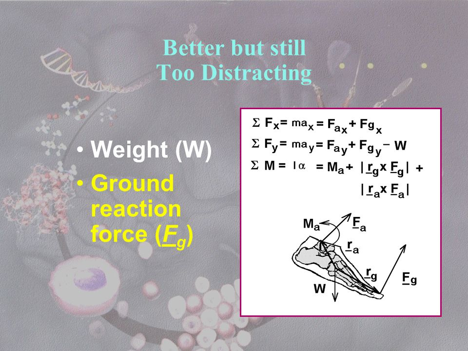 Background Too Complex and Too Distracting Weight (W) Ground reaction force (F g )