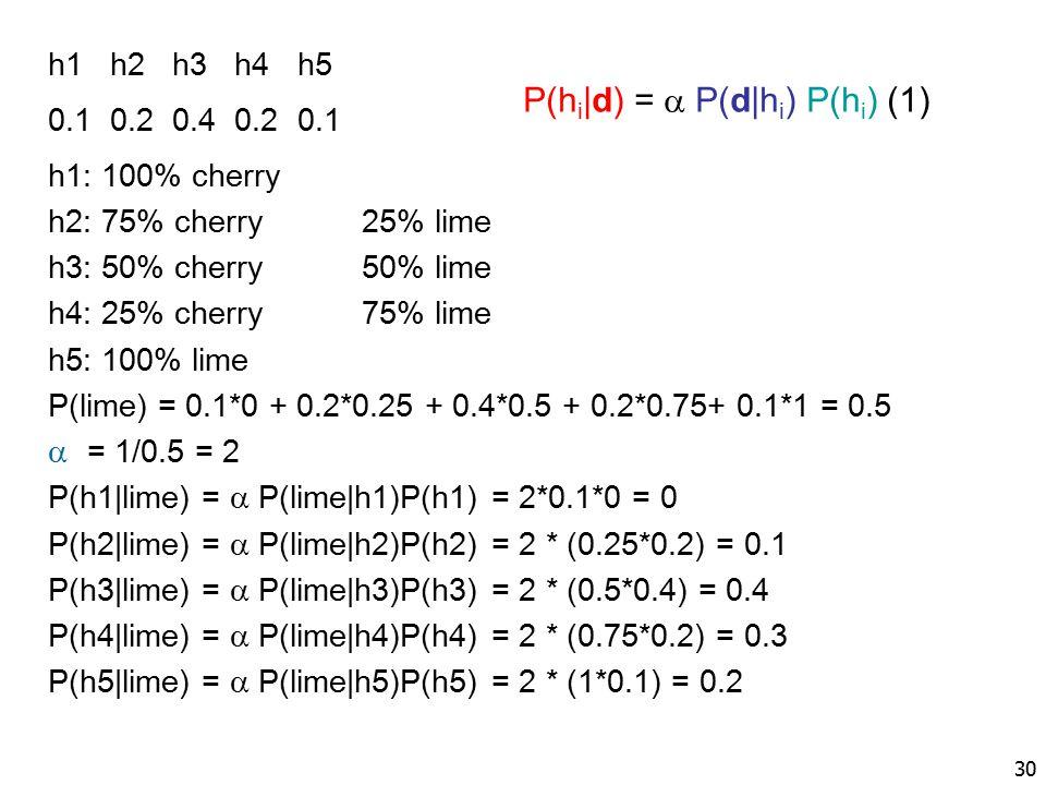 h1 h2 h3 h4 h5 0.1 0.2 0.4 0.2 0.1 h1: 100% cherry h2: 75% cherry25% lime h3: 50% cherry50% lime h4: 25% cherry75% lime h5: 100% lime P(lime) = 0.1*0 + 0.2*0.25 + 0.4*0.5 + 0.2*0.75+ 0.1*1 = 0.5  = 1/0.5 = 2 P(h1|lime) =  P(lime|h1)P(h1) = 2*0.1*0 = 0 P(h2|lime) =  P(lime|h2)P(h2) = 2 * (0.25*0.2) = 0.1 P(h3|lime) =  P(lime|h3)P(h3) = 2 * (0.5*0.4) = 0.4 P(h4|lime) =  P(lime|h4)P(h4) = 2 * (0.75*0.2) = 0.3 P(h5|lime) =  P(lime|h5)P(h5) = 2 * (1*0.1) = 0.2 30 P(h i |d) =  P(d|h i ) P(h i ) (1)