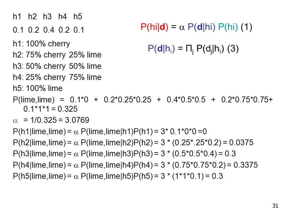 h1 h2 h3 h4 h5 0.1 0.2 0.4 0.2 0.1 h1: 100% cherry h2: 75% cherry25% lime h3: 50% cherry50% lime h4: 25% cherry75% lime h5: 100% lime P(lime,lime) = 0.1*0 + 0.2*0.25*0.25 + 0.4*0.5*0.5 + 0.2*0.75*0.75+ 0.1*1*1 = 0.325  = 1/0.325 = 3.0769 P(h1|lime,lime) =  P(lime,lime|h1)P(h1) = 3* 0.1*0*0 =0 P(h2|lime,lime) =  P(lime,lime|h2)P(h2) = 3 * (0.25*.25*0.2) = 0.0375 P(h3|lime,lime) =  P(lime,lime|h3)P(h3) = 3 * (0.5*0.5*0.4) = 0.3 P(h4|lime,lime) =  P(lime,lime|h4)P(h4) = 3 * (0.75*0.75*0.2) = 0.3375 P(h5|lime,lime) =  P(lime,lime|h5)P(h5) = 3 * (1*1*0.1) = 0.3 31 P(hi|d) =  P(d|hi) P(hi) (1) P(d|h i ) = Π j P(d j |h i ) (3)