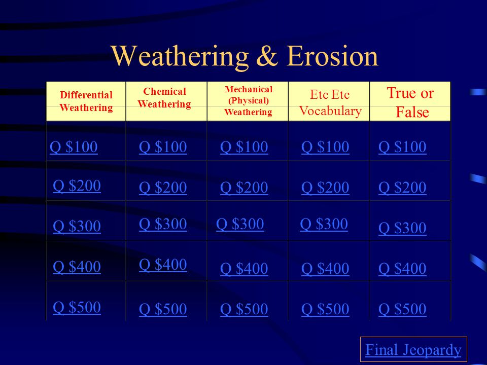 Weathering & Erosion Differential Weathering Chemical Weathering Mechanical (Physical) Weathering Etc Vocabulary True or False Q $100 Q $200 Q $300 Q $400 Q $500 Q $100 Q $200 Q $300 Q $400 Q $500 Final Jeopardy