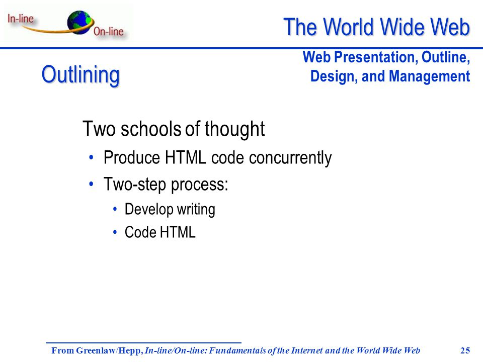 The World Wide Web From Greenlaw/Hepp, In-line/On-line: Fundamentals of the Internet and the World Wide Web 25 Two schools of thought Produce HTML cod