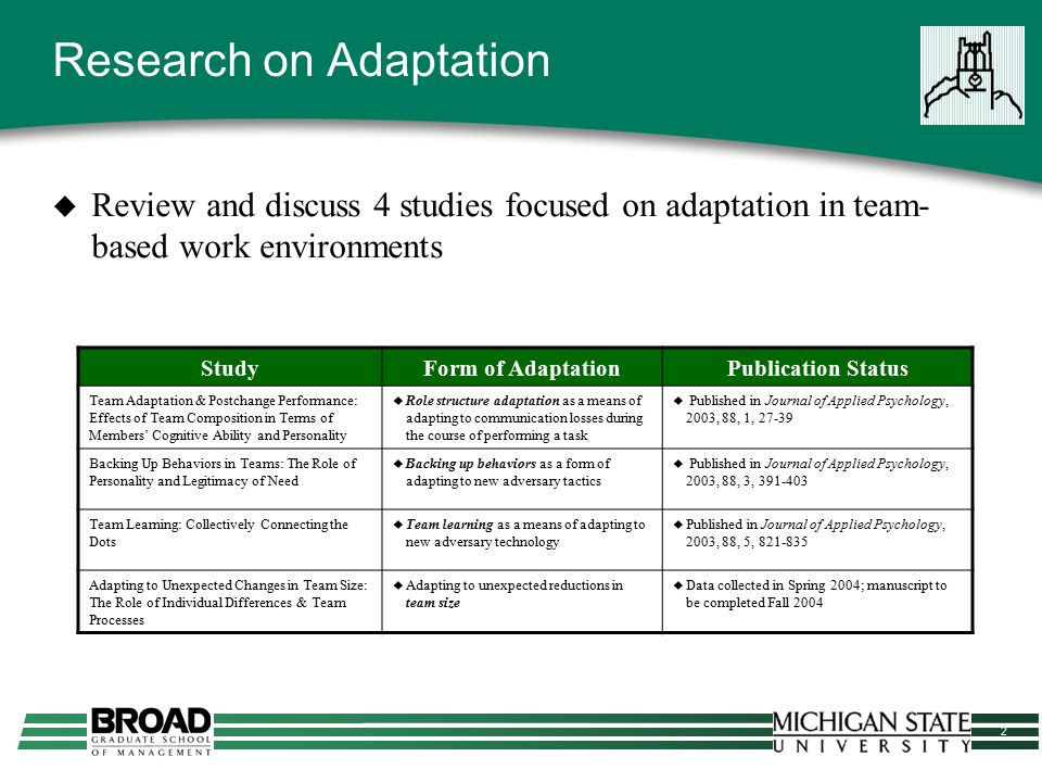 13 Adapting to New Adversary Technology Theory & Conceptual Model Input  Team Learning – Relatively permanent change in the team's collective level of knowledge and skill produced by the shared experience of the team members  Accounts for multiple sources of learning in teams – Individual team member's ability to individually acquire knowledge and skill – Team members' ability to collectively share information Team Process  Member cognitive ability  Workload distribution (even/uneven)  Member agreeableness and openness to experience  Team structure – Pair-based – Functional – Divisional  Team learning