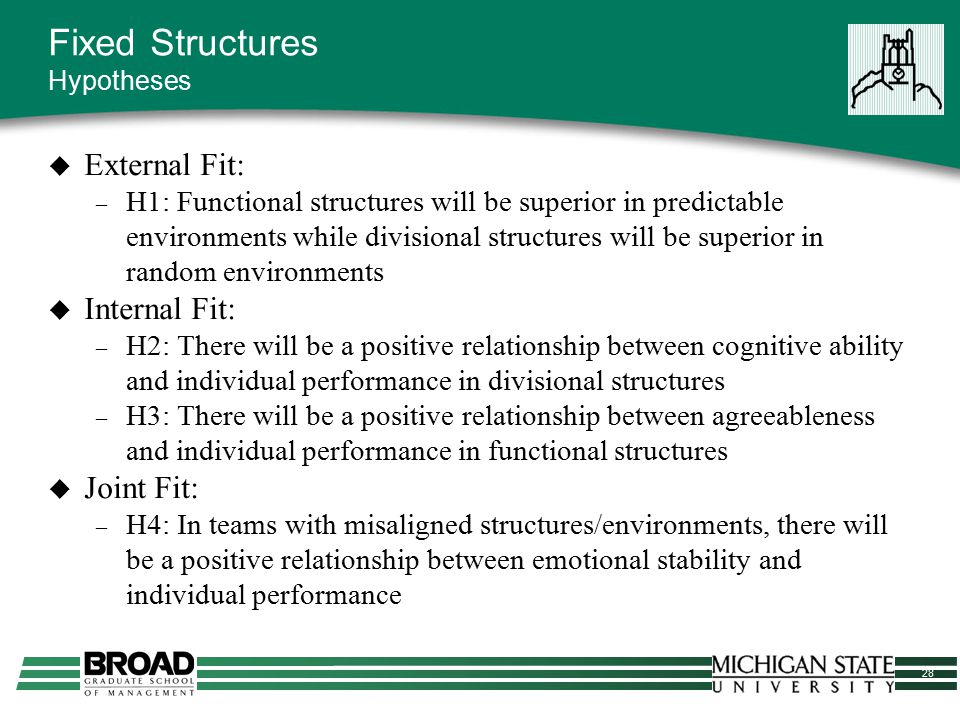28 Fixed Structures Hypotheses  External Fit: – H1: Functional structures will be superior in predictable environments while divisional structures wi