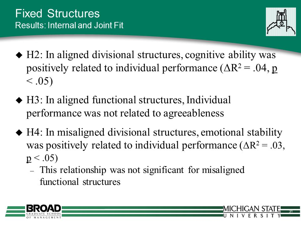 31 Fixed Structures Results: Internal and Joint Fit  H2: In aligned divisional structures, cognitive ability was positively related to individual per