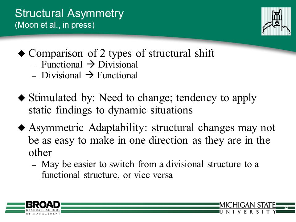 32  Comparison of 2 types of structural shift – Functional  Divisional – Divisional  Functional  Stimulated by: Need to change; tendency to apply