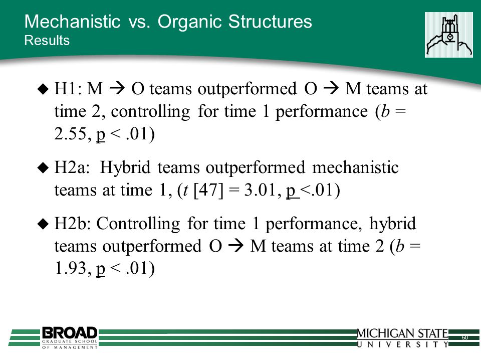 50  H1: M  O teams outperformed O  M teams at time 2, controlling for time 1 performance (b = 2.55, p <.01)  H2a: Hybrid teams outperformed mechan