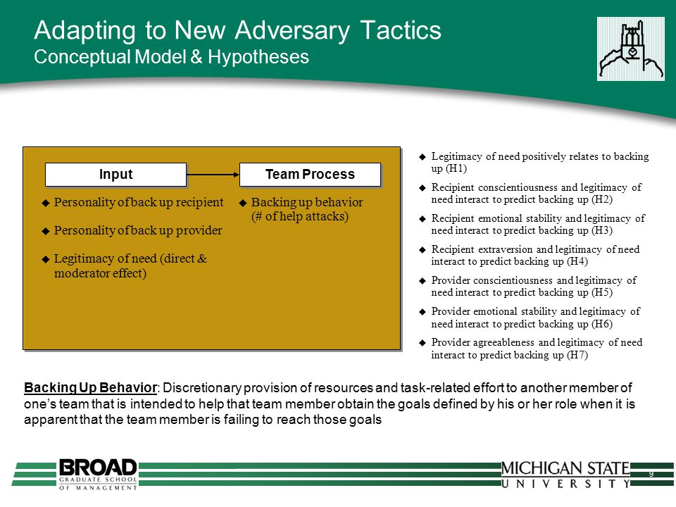 9 Adapting to New Adversary Tactics Conceptual Model & Hypotheses Input  Legitimacy of need positively relates to backing up (H1)  Recipient conscie