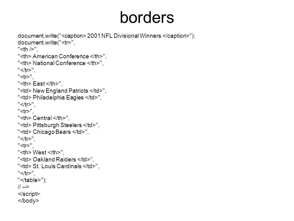 borders document.write(