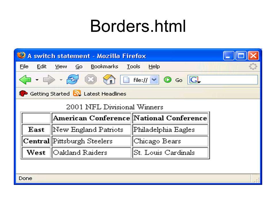 Borders.html
