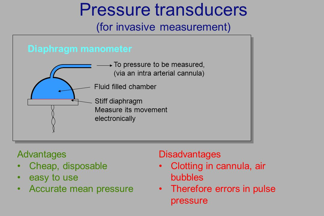 Pressure transducers (for invasive measurement) Fluid filled chamber Stiff diaphragm Measure its movement electronically To pressure to be measured, (via an intra arterial cannula) Diaphragm manometer Advantages Cheap, disposable easy to use Accurate mean pressure Disadvantages Clotting in cannula, air bubbles Therefore errors in pulse pressure