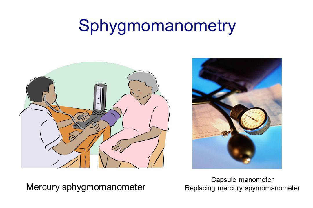 Sphygmomanometry Capsule manometer Replacing mercury spymomanometer Mercury sphygmomanometer