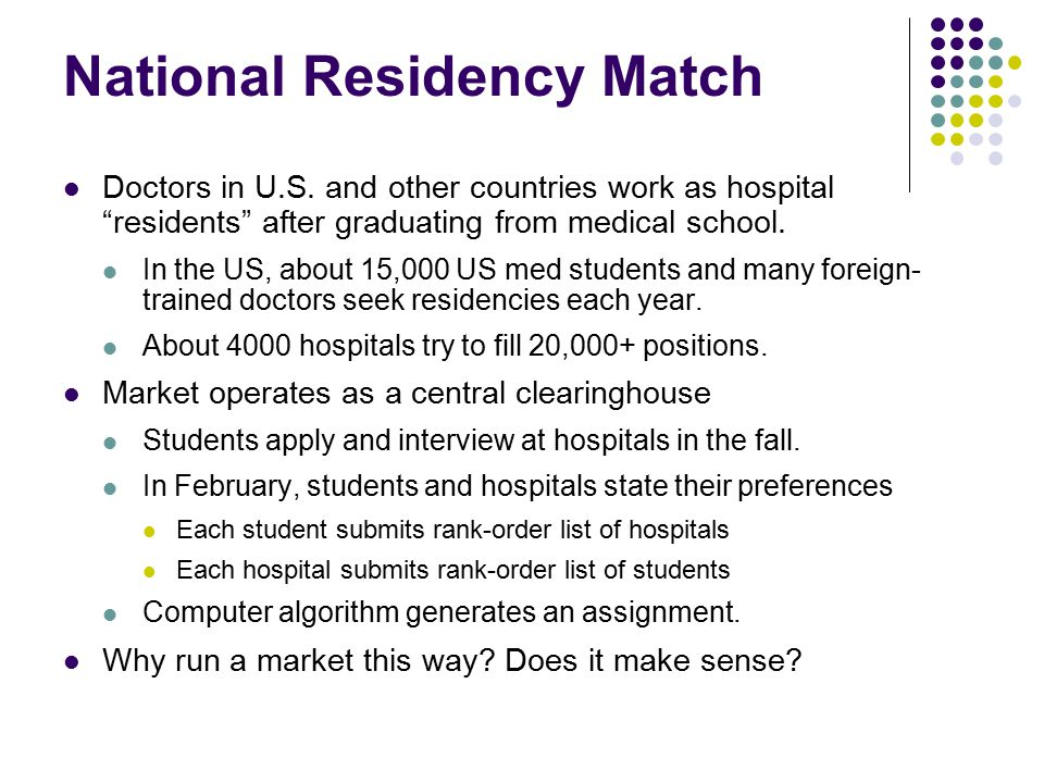 National Residency Match Doctors in U.S.