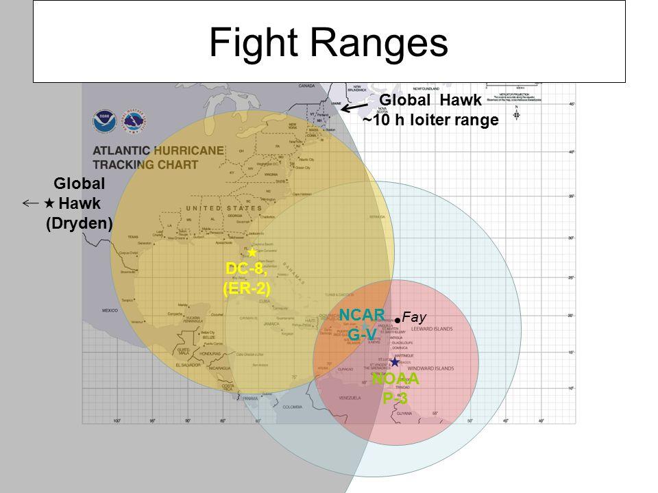 Fay Global Hawk (Dryden) DC-8, (ER-2) NCAR G-V NOAA P-3 Global Hawk ~10 h loiter range Fight Ranges