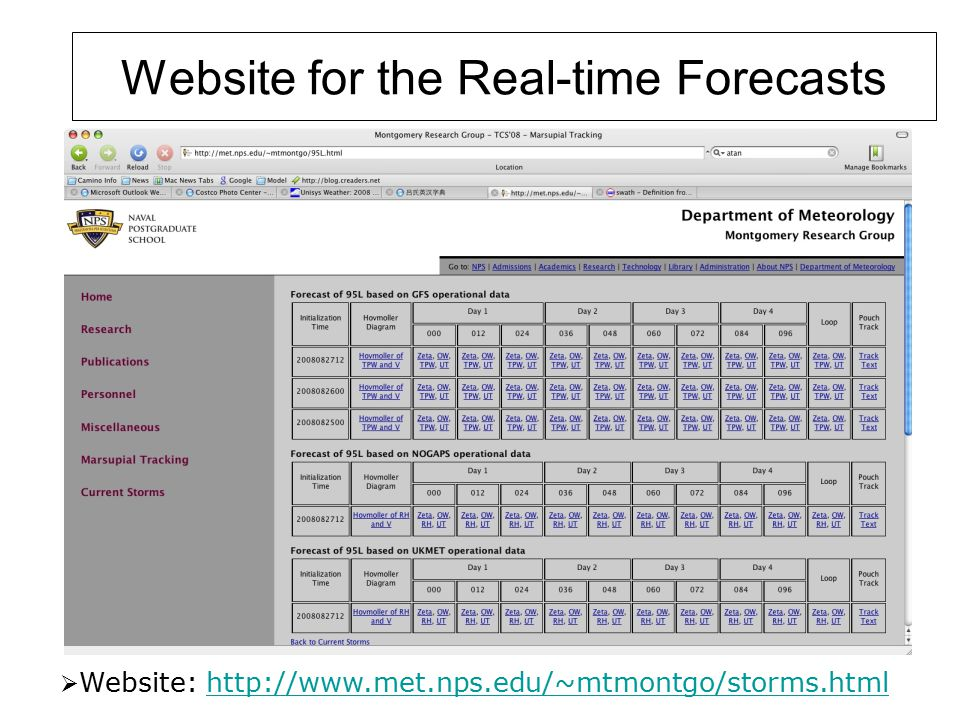 Website for the Real-time Forecasts  Website: http://www.met.nps.edu/~mtmontgo/storms.htmlhttp://www.met.nps.edu/~mtmontgo/storms.html