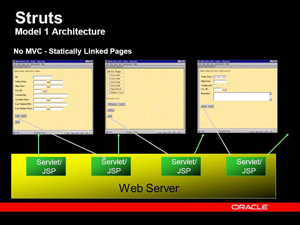 Struts Model 1 Architecture Servlet/ JSP Web Server Servlet/ JSP No MVC - Statically Linked Pages