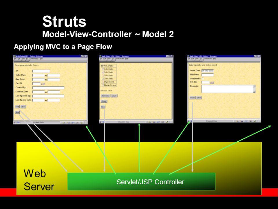 Struts Model-View-Controller ~ Model 2 Servlet/JSP Controller Web Server Applying MVC to a Page Flow