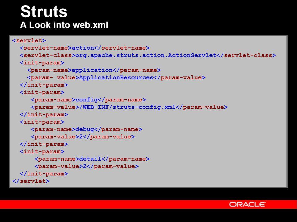 Struts A Look into web.xml action org.apache.struts.action.ActionServlet application ApplicationResources config /WEB-INF/struts-config.xml debug 2 de
