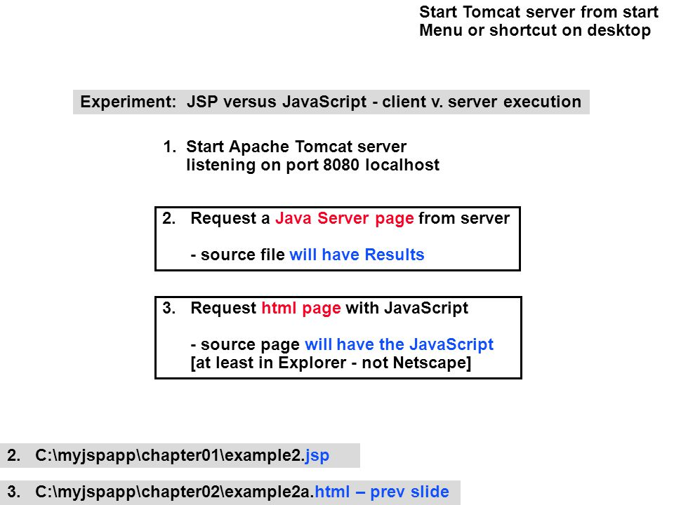 Experiment: JSP versus JavaScript - client v.server execution 1.