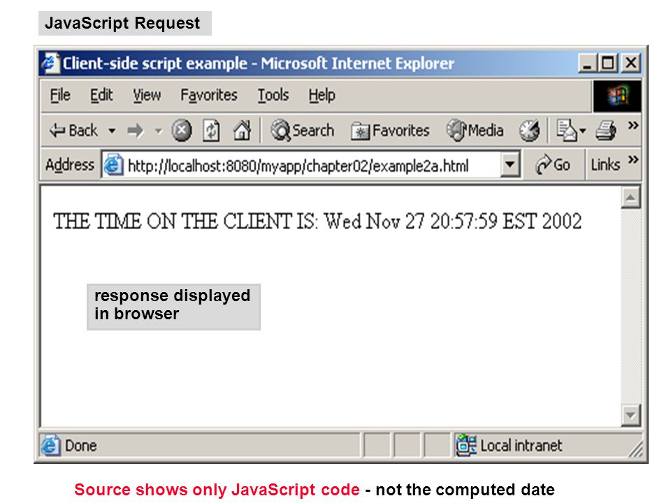 JavaScript Request response displayed in browser Source shows only JavaScript code - not the computed date