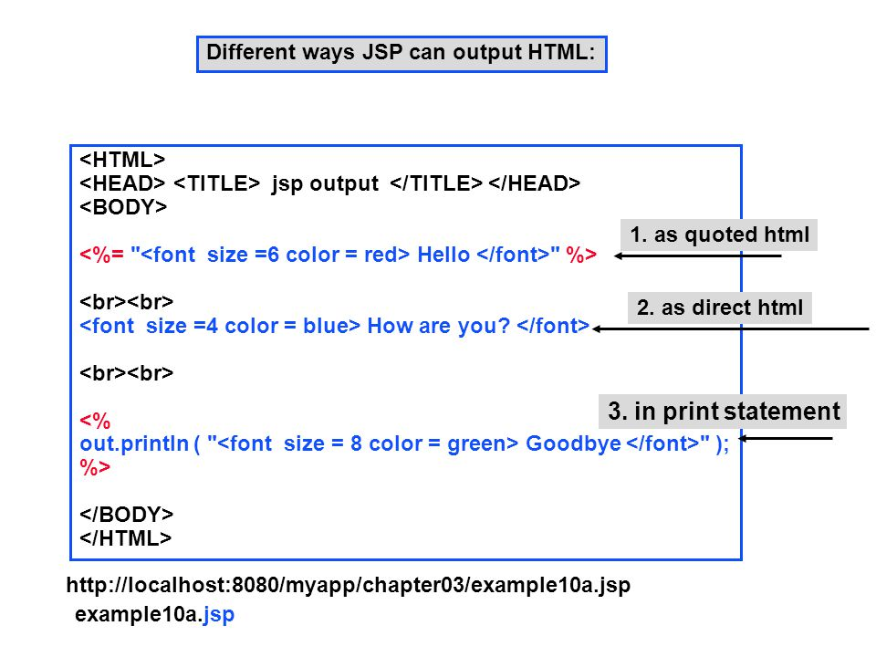 jsp output Hello %> How are you. <% out.println ( Goodbye ); %> 1.