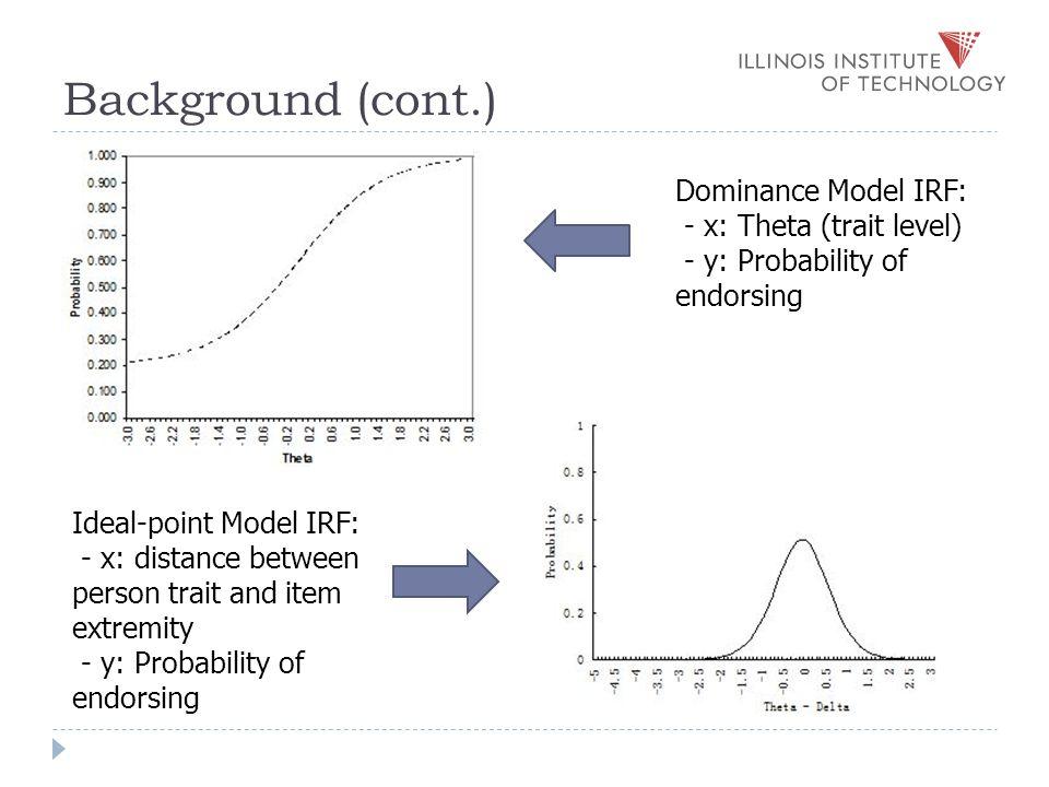 Background (cont.)  Chernyshenko et al, (2001) - Traditional dominance IRT models have failed.