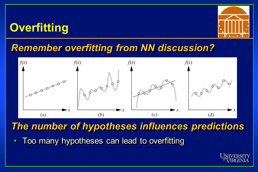 Overfitting Remember overfitting from NN discussion.