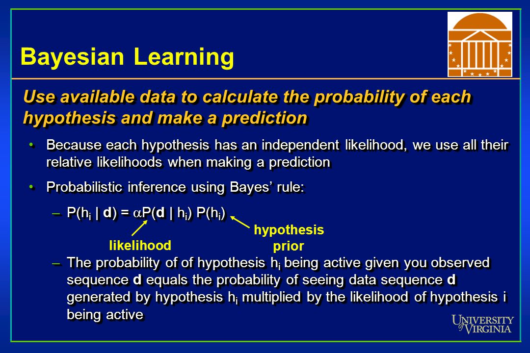 Prediction of an unknown quantity X The likelihood of X happening given d has already happened is a function of how much each hypothesis predicts X can happen given d has happenedThe likelihood of X happening given d has already happened is a function of how much each hypothesis predicts X can happen given d has happened –Even though a hypothesis has a high prediction that X will happen, this prediction will be discounted if the hypothesis itself is unlikely to be true given the observation of d The likelihood of X happening given d has already happened is a function of how much each hypothesis predicts X can happen given d has happenedThe likelihood of X happening given d has already happened is a function of how much each hypothesis predicts X can happen given d has happened –Even though a hypothesis has a high prediction that X will happen, this prediction will be discounted if the hypothesis itself is unlikely to be true given the observation of d