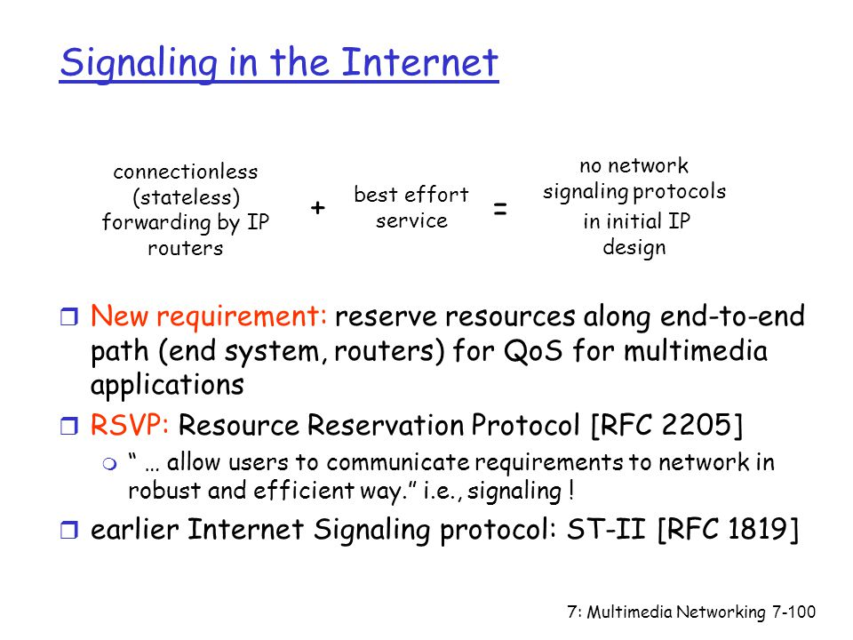7: Multimedia Networking7-100 Signaling in the Internet connectionless (stateless) forwarding by IP routers best effort service no network signaling protocols in initial IP design + = r New requirement: reserve resources along end-to-end path (end system, routers) for QoS for multimedia applications r RSVP: Resource Reservation Protocol [RFC 2205] m … allow users to communicate requirements to network in robust and efficient way. i.e., signaling .