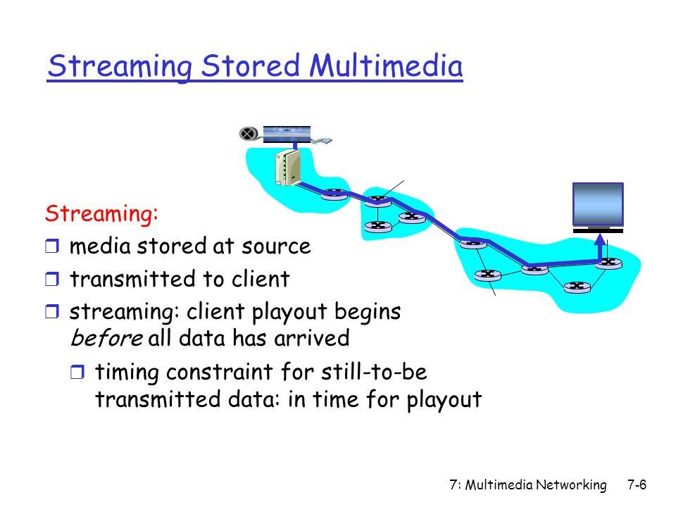 7: Multimedia Networking7-27 Metafile Example Twister <track type=audio e= PCMU/8000/1 src = rtsp://audio.example.com/twister/audio.en/lofi > <track type=audio e= DVI4/16000/2 pt= 90 DVI4/8000/1 src= rtsp://audio.example.com/twister/audio.en/hifi > <track type= video/jpeg src= rtsp://video.example.com/twister/video >