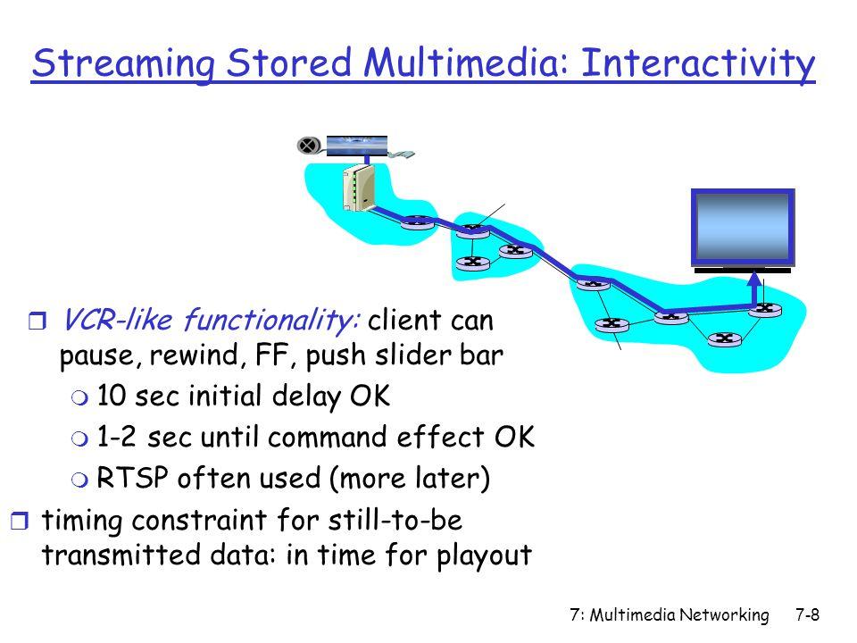 7: Multimedia Networking7-29 RTSP Exchange Example C: SETUP rtsp://audio.example.com/twister/audio RTSP/1.0 Transport: rtp/udp; compression; port=3056; mode=PLAY S: RTSP/1.0 200 1 OK Session 4231 C: PLAY rtsp://audio.example.com/twister/audio.en/lofi RTSP/1.0 Session: 4231 Range: npt=0- C: PAUSE rtsp://audio.example.com/twister/audio.en/lofi RTSP/1.0 Session: 4231 Range: npt=37 C: TEARDOWN rtsp://audio.example.com/twister/audio.en/lofi RTSP/1.0 Session: 4231 S: 200 3 OK