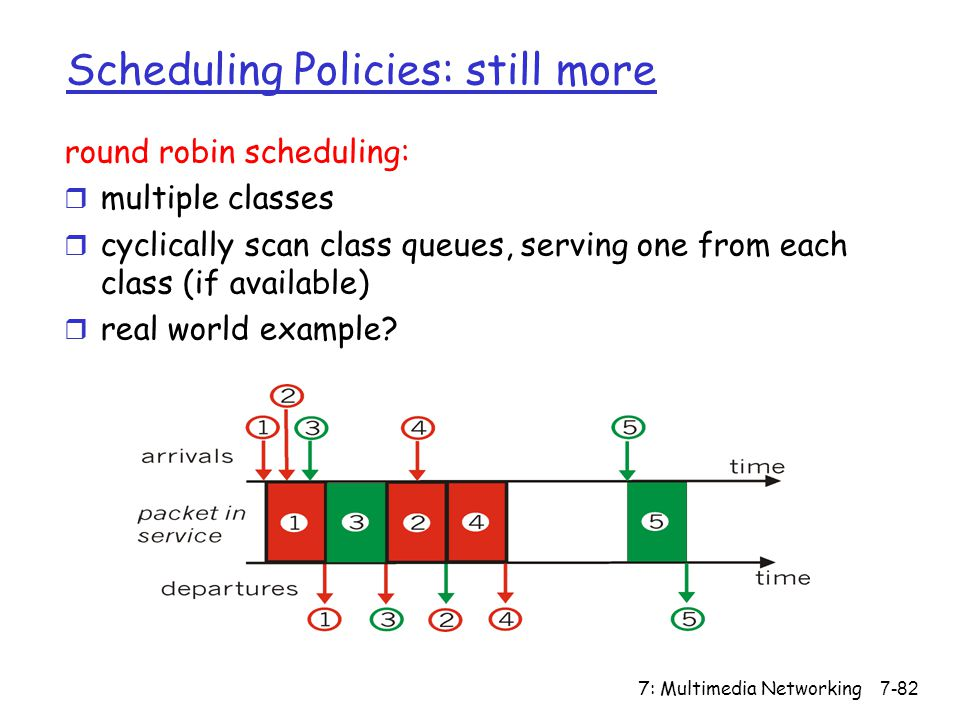7: Multimedia Networking7-82 Scheduling Policies: still more round robin scheduling: r multiple classes r cyclically scan class queues, serving one from each class (if available) r real world example