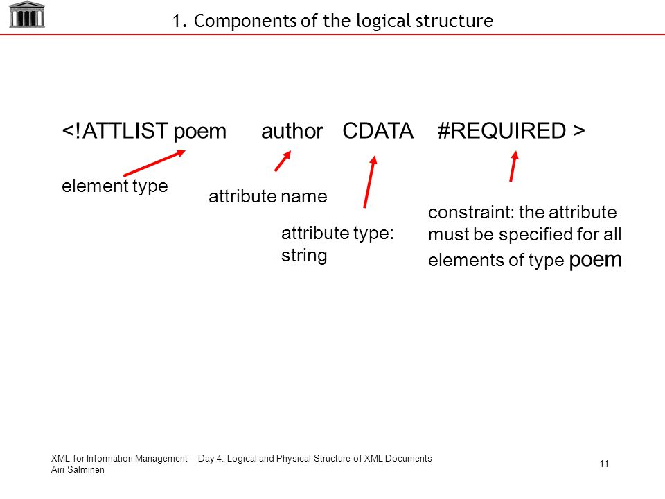 XML for Information Management – Day 4: Logical and Physical Structure of XML Documents Airi Salminen 11 attribute name attribute type: string constraint: the attribute must be specified for all elements of type poem element type 1.