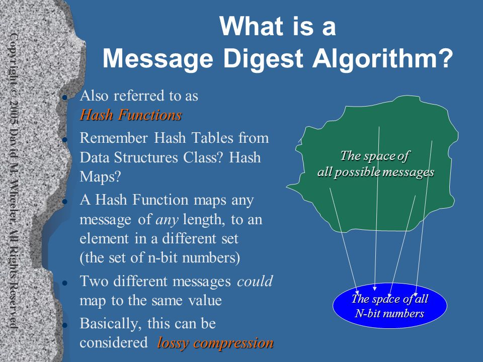 Copyright © 2005 David M. Wheeler, All Rights Reserved What is a Message Digest Algorithm.
