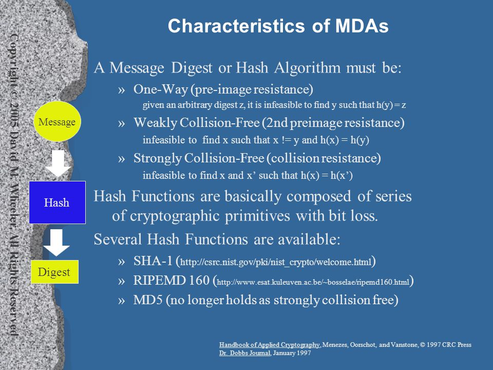 Copyright © 2005 David M. Wheeler, All Rights Reserved Characteristics of MDAs A Message Digest or Hash Algorithm must be: »One-Way (pre-image resista